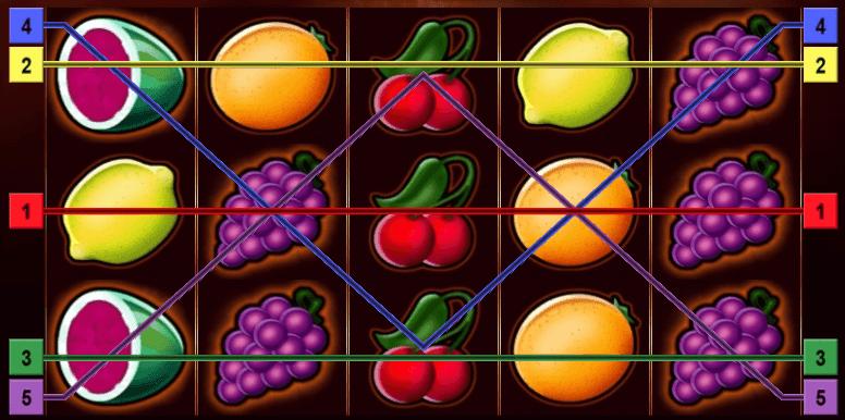 Fruit Mania Spiele