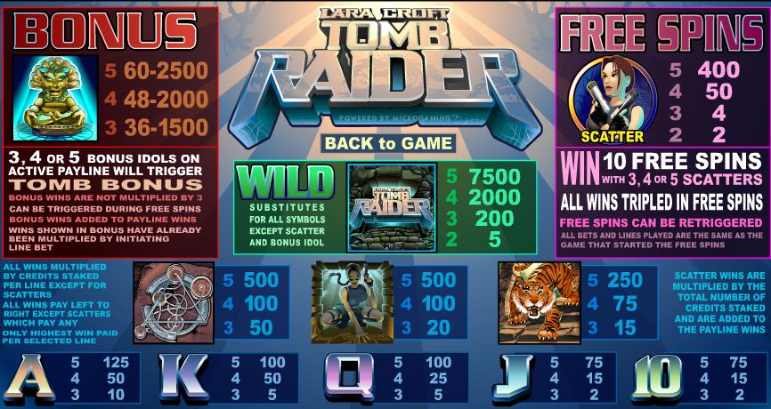 Tomb Raider Slot spielen