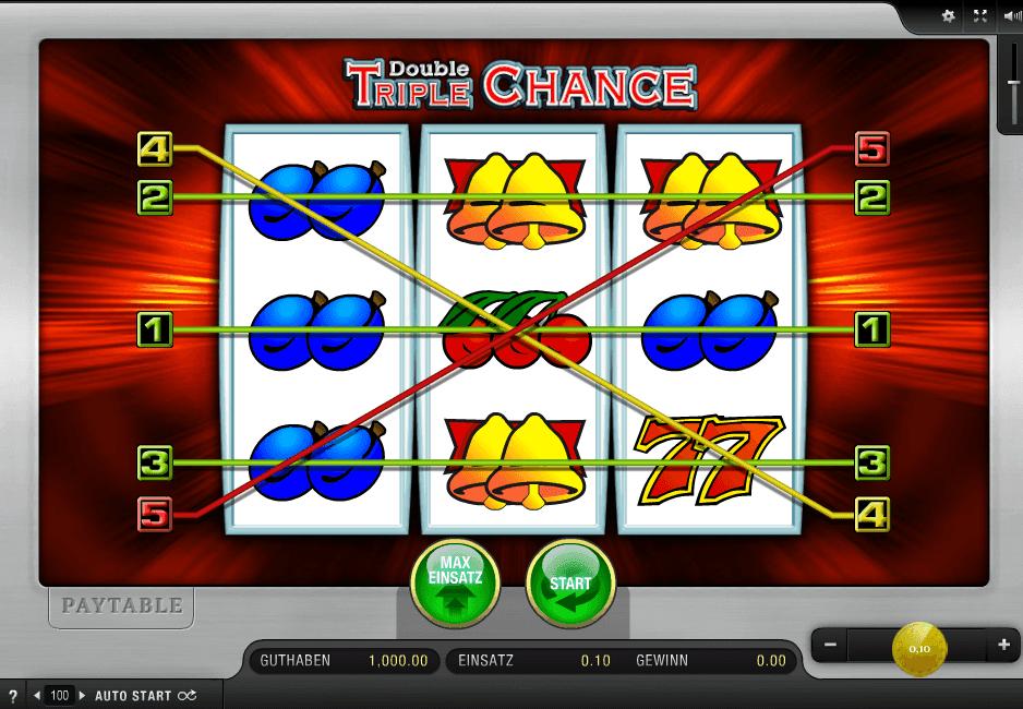 Triple Chance Ohne Anmeldung Spielen
