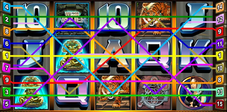 Tomb Raider Slot kostenlos spielen