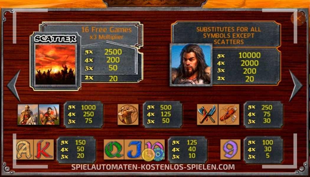 Pay n play casino list