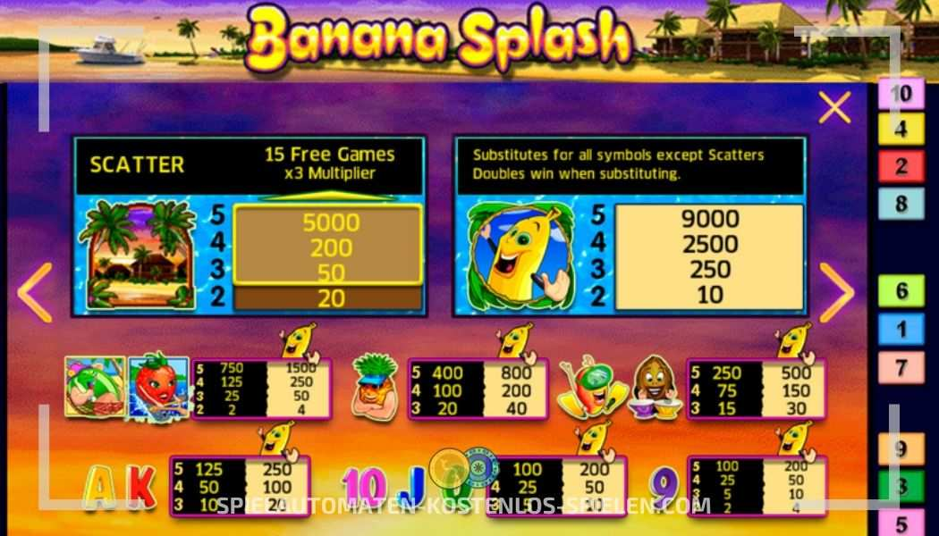 Banana Splash symbols and scatter