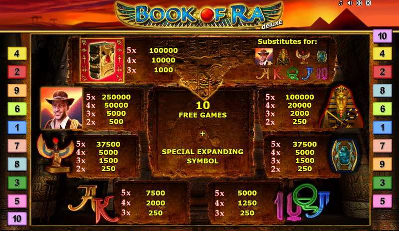 Book Of Ra Deluxe Am Pc Spielen