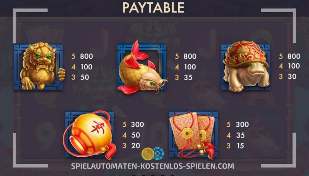 Chinese Dragon Slot Paytable