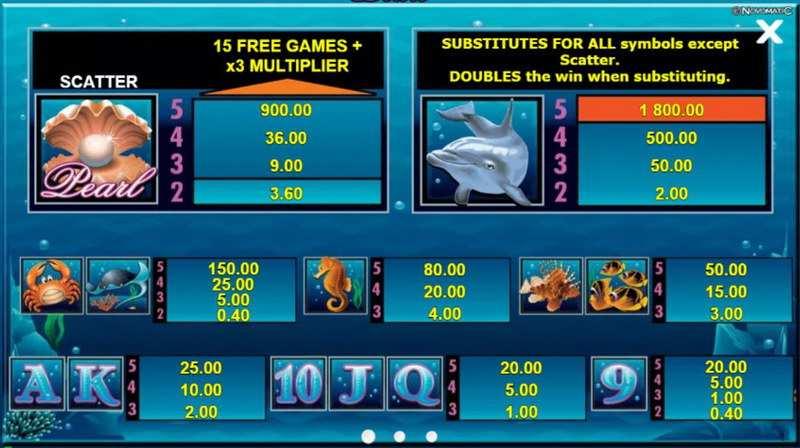 Dolphins Pearl Kostenlos Spielen Ohne Anmeldung