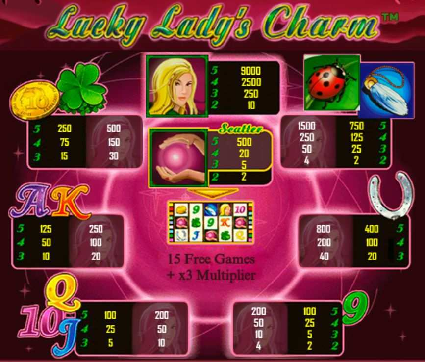 Lucky Lady's Charm Paytable