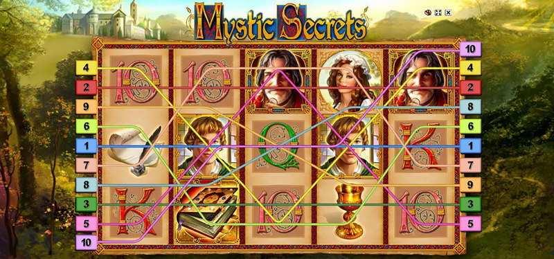Mystic Secrets kostenlos spielen ohne anmeldung
