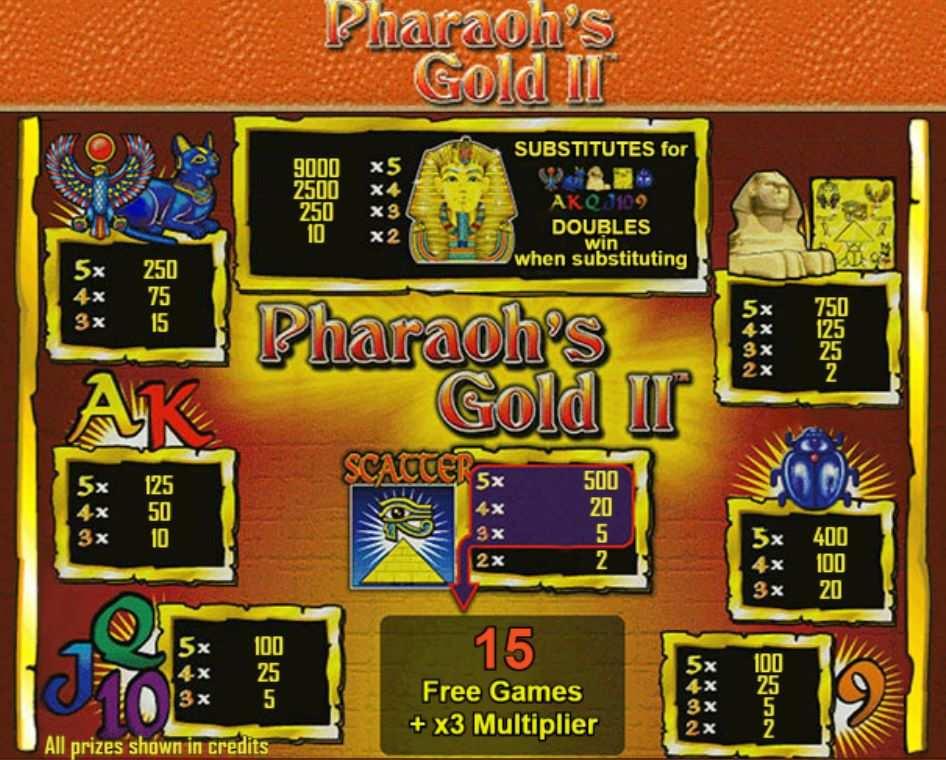 Pharaohs Gold II Scatter