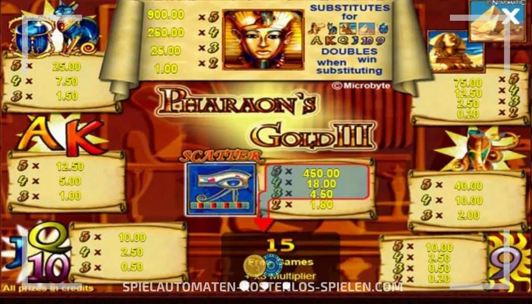Pharaos Gold Kostenlos Spielen Ohne Anmeldung