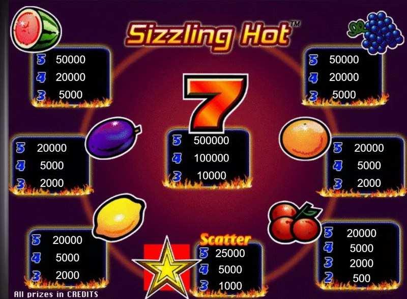Kostenlos Sizzling Hot Spielen Ohne Anmeldung