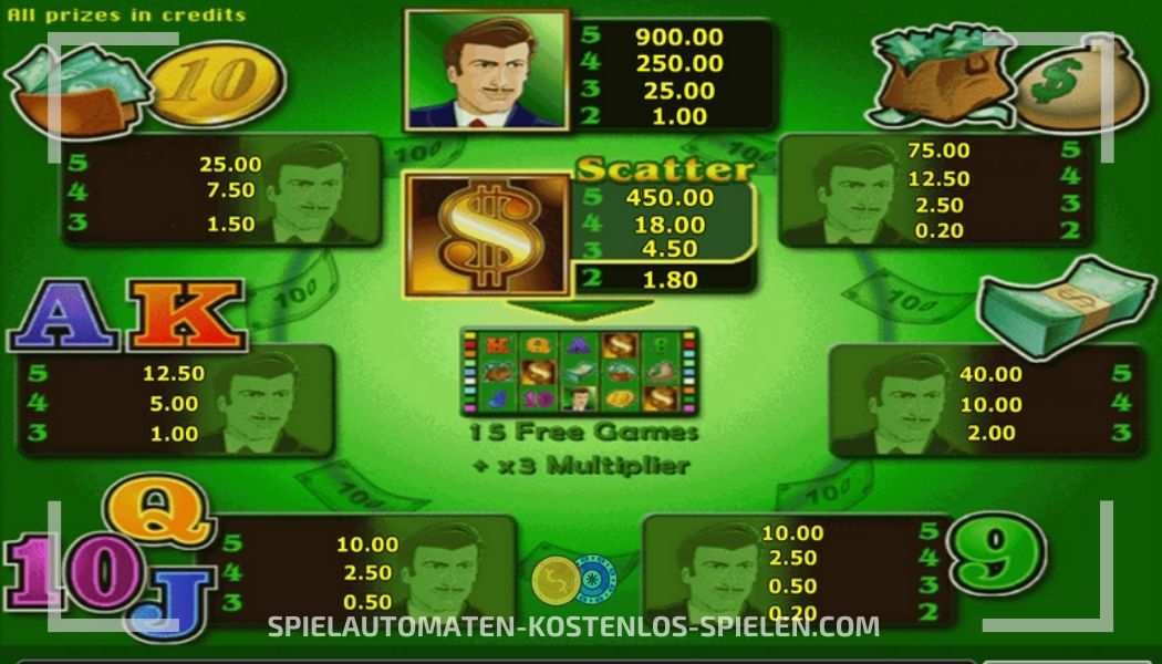 The Money Game spielen