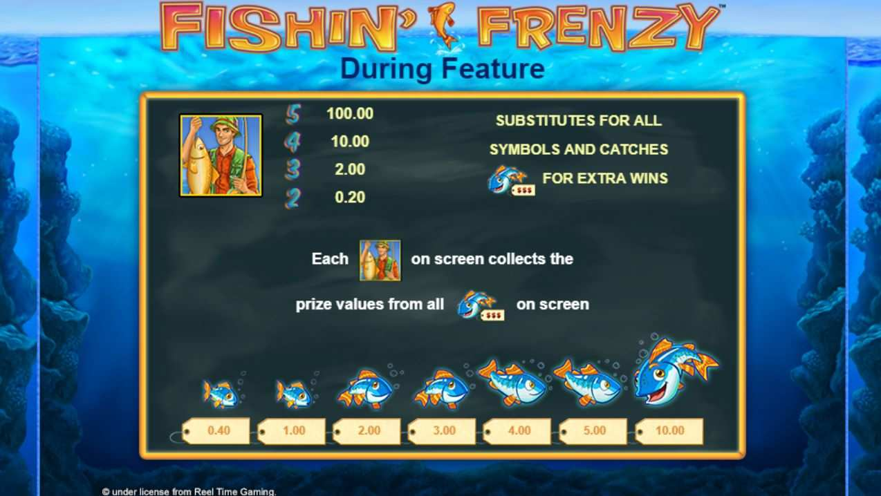 casino Fishing Frenzy slot