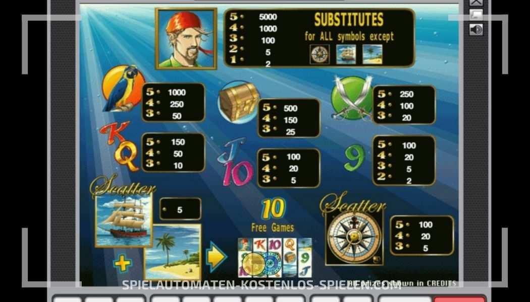 Spiele den novoline sharky spielautomaten kostenlos online
